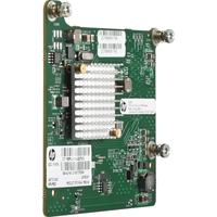 FLEX-10 10GB 2P 530M NIC