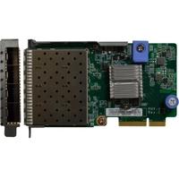 D2 10Gb 8-port EIOM SFP+ FD On