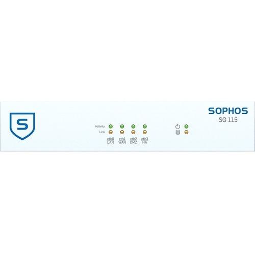 SG 115W REV.3 SECURITY APPL