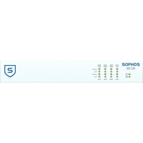 SG 125W REV.3 SECURITY APPL