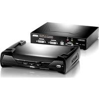 USB DVI-I DUAL DISPLAY OVER IP