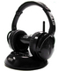 Surround Sound Headphone System