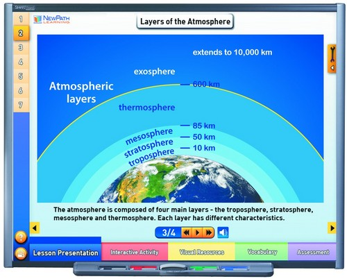 Earth's Atmosphere & Weather Multimedia Lesson (Site License)