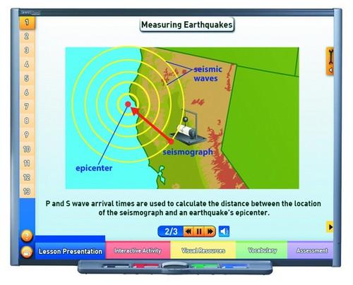 Earthquakes Multimedia Lesson