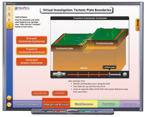 Plate Tectonics Multimedia Lesson