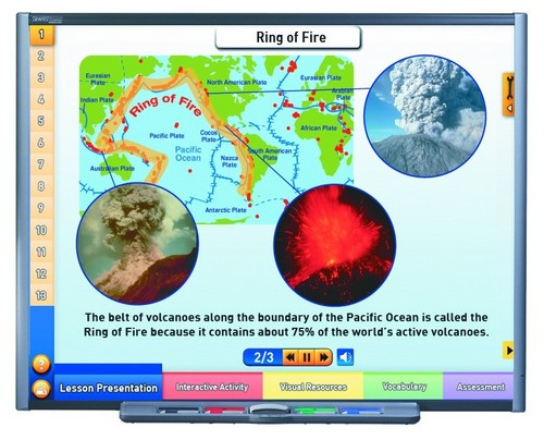 Volcanoes Multimedia Lesson