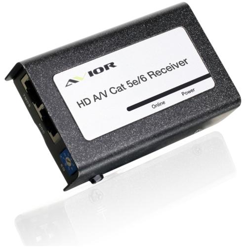 HDMI CAT5E/CAT6 RECEIVER EXTEND