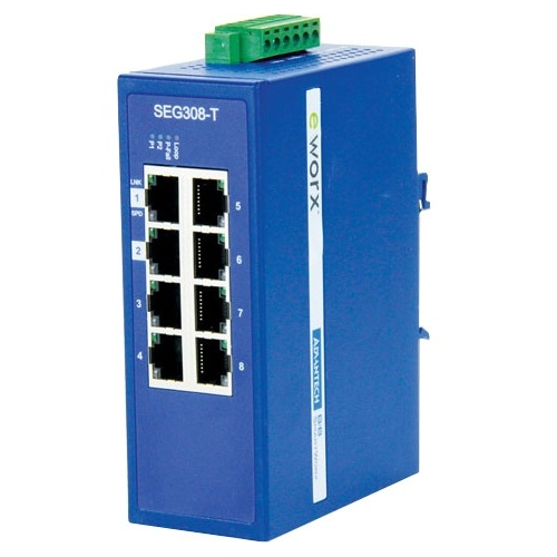 EWORX 8X10/100/1000 40-75C