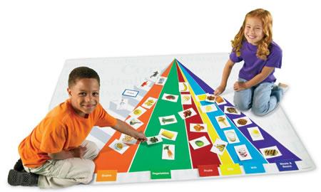 4 food groups for kids. Food Pyramid Floor Mat. Kids